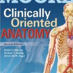 Clinically Oriented Anatomy by keith L  Moore pdf Review & Download free:
