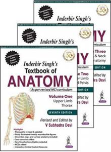 Inderbir Singh's Textbook of Anatomy 3 Volume Set 7th Edition PDF free